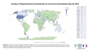 कोभिड-१९ कोरोना भाइरसबाट विश्वभर ९६ नेपालीको मृत्यु, ७ हजार ६२ जनामा संक्रमण